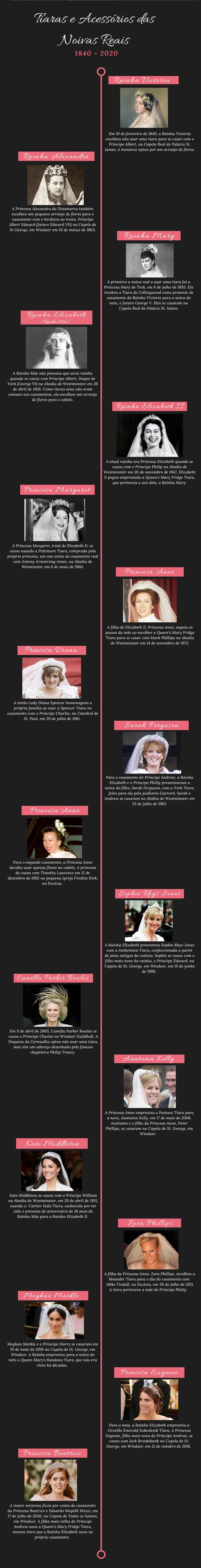 Todas as informações do infográfico e muitas informações extras estão disponíveis no artigo especial: https://pontedelondres.com/2020/11/26/as-tiaras-e-acessorios-de-casamento-das-noivas-reais-de-1840-a-2020/
